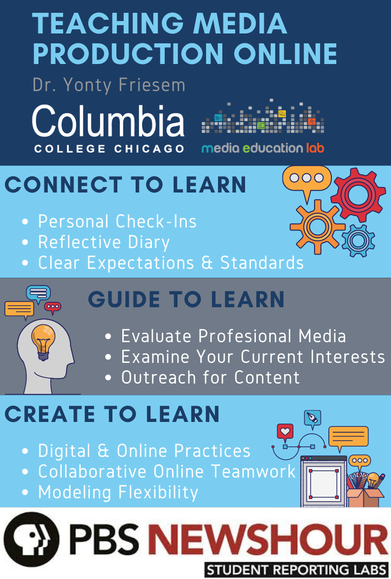 Infographics Teaching Media Production Online