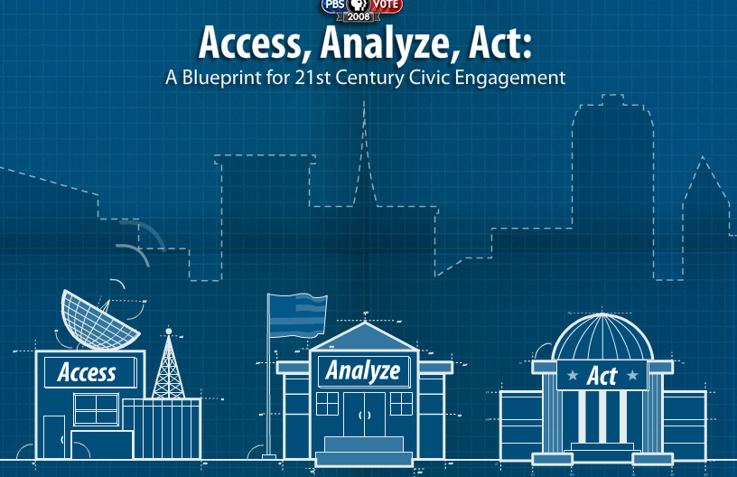 access analyze act